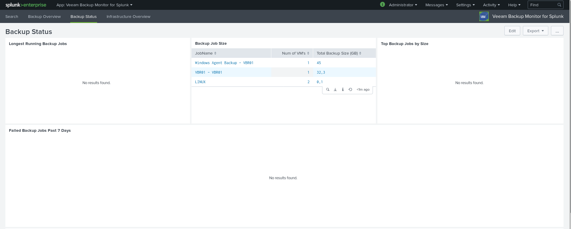 Monitoring Veeam Backup & Replication with Splunk - Part 3 Getting