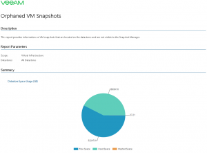 Veeam ONE Orphaned Snapshots Report
